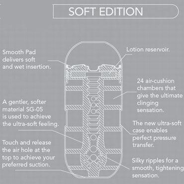 Tenga Air Cushion Soft Вакуумный мастурбатор из нежнейшего материала